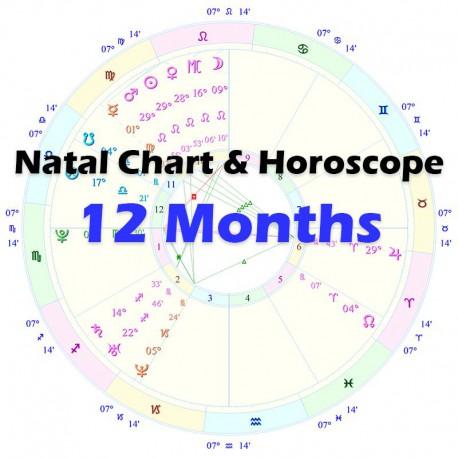 Natal Chart & Horoscope